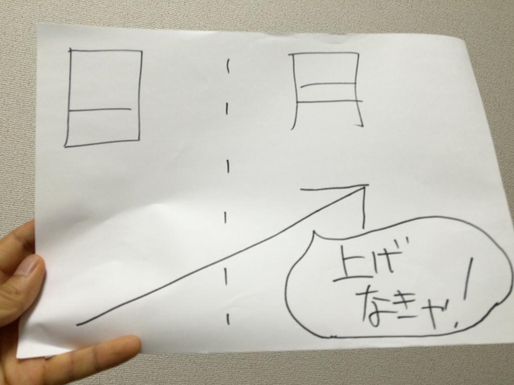 f:id:yumainaura:20160710202932j:plain
