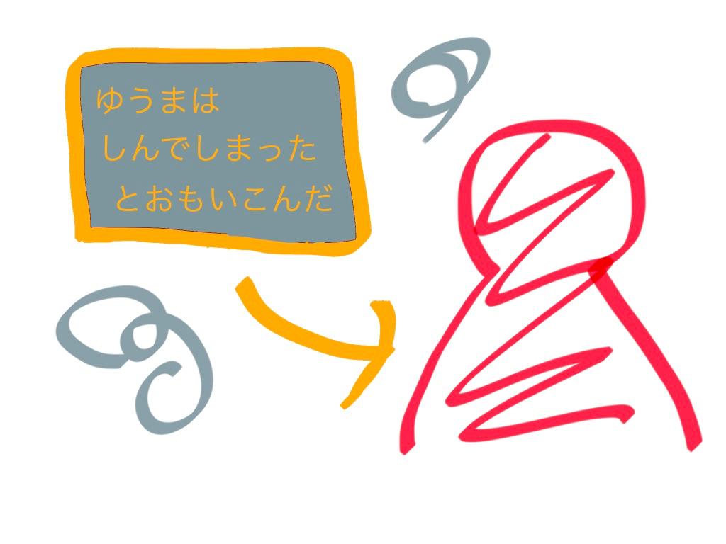 f:id:yumainaura:20170330081424p:plain