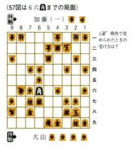 f:id:yumaio:20180717174632p:plain