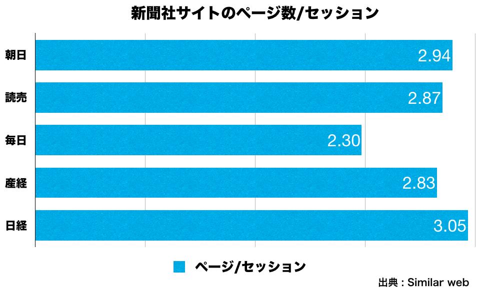 f:id:yumaio:20180801180002p:plain
