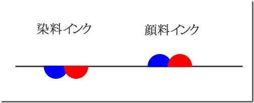 20110318inc.jpg