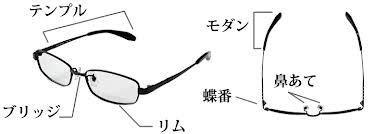 f:id:yumakumamoto:20190728174801j:plain