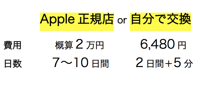 f:id:yumao:20160503230909p:plain