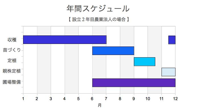 f:id:yumao:20161210122336p:plain