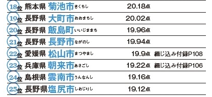 f:id:yumao:20170110202657p:plain