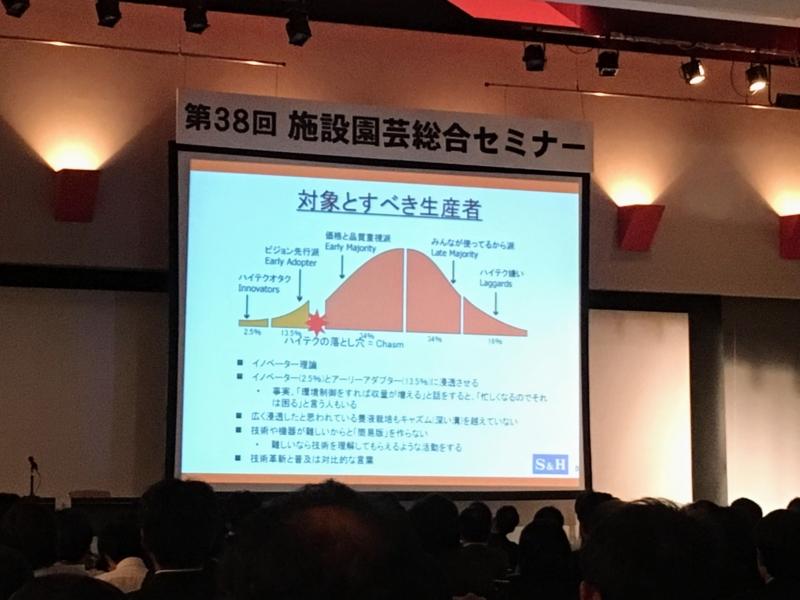 f:id:yumao:20170219091203j:plain