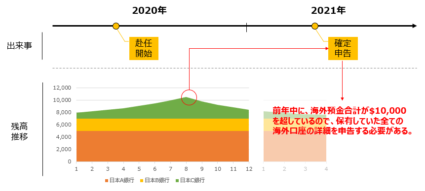 f:id:yumaog168:20210122052305p:plain