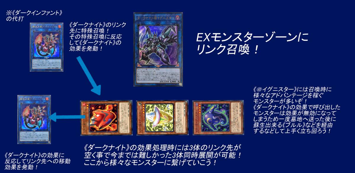 f:id:yumatoraru:20210111210643p:plain