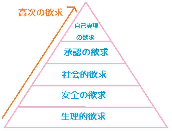 f:id:yume-somurie:20171221214310p:plain