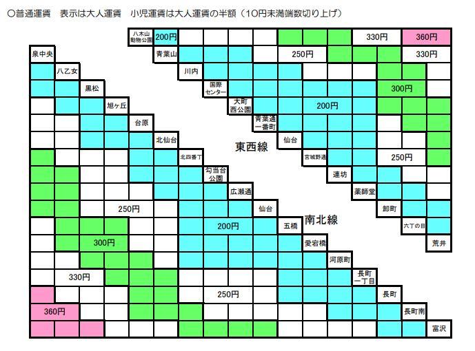 f:id:yume-yazawa-ism:20180624155446j:plain