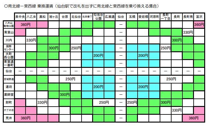 f:id:yume-yazawa-ism:20180624155502j:plain