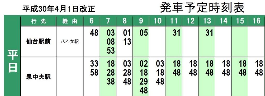 f:id:yume-yazawa-ism:20180624171651j:plain
