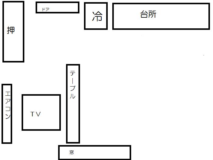 f:id:yume-yazawa-ism:20180704184433p:plain
