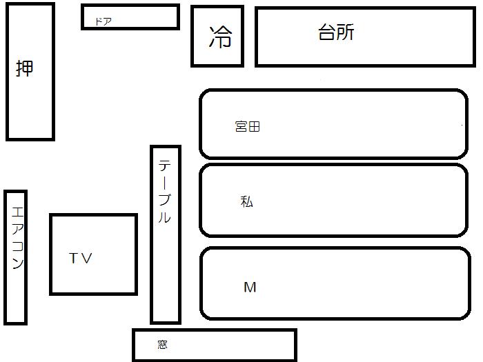f:id:yume-yazawa-ism:20180704184558p:plain