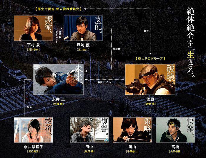 f:id:yume-yazawa-ism:20180717183205j:plain