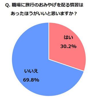 f:id:yume-yazawa-ism:20180718151438j:plain