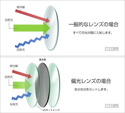 f:id:yume-yazawa-ism:20180721172931j:plain