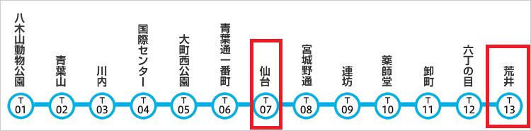 f:id:yume-yazawa-ism:20180731000643p:plain