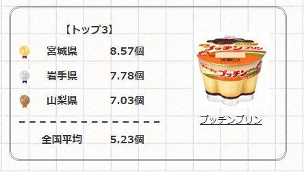 f:id:yume-yazawa-ism:20180829194359j:plain