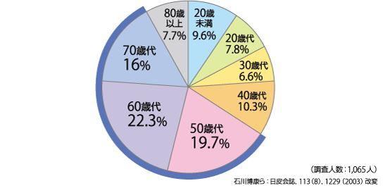 f:id:yume-yazawa-ism:20180831232547j:plain