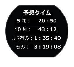 f:id:yume-yazawa-ism:20180916135413j:plain