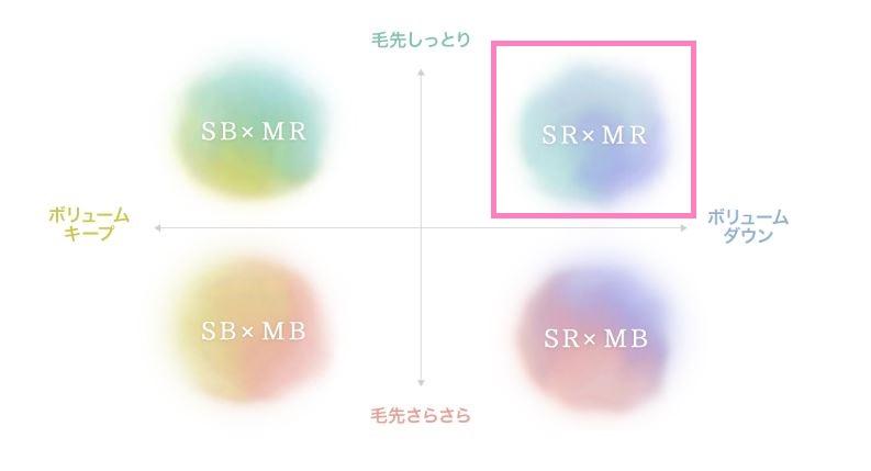 f:id:yume-yazawa-ism:20181128232202j:plain
