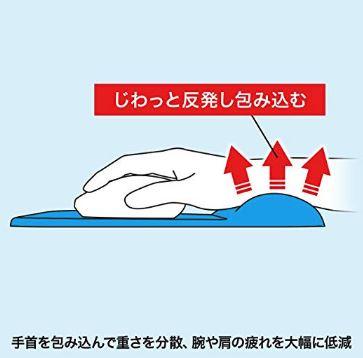 ハンドレストマウスパッドの使い方