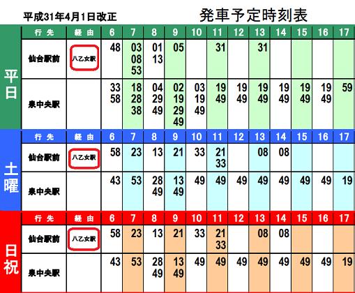 泉中央駅行きと八乙女駅行きの時刻表