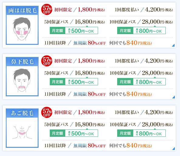 仙台でおすすめのヒゲ脱毛、リンクスの料金表1
