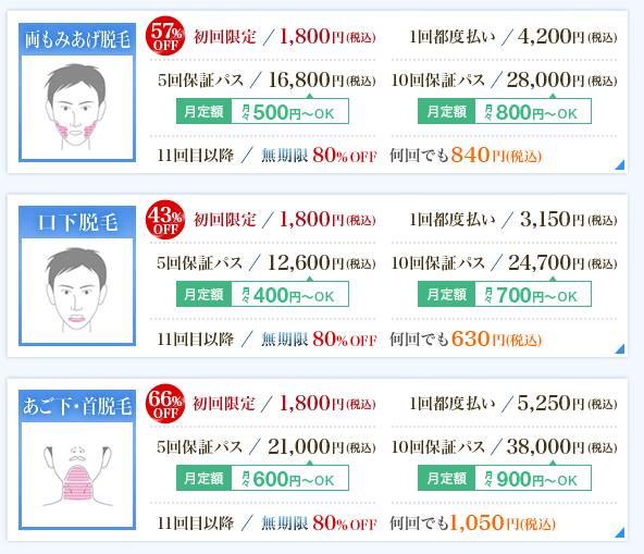 仙台でおすすめのヒゲ脱毛、リンクスの料金表2