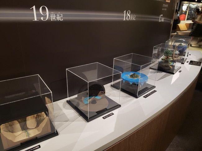 仙台市天文台のお気に入りポイント2.むかし、地球は宇宙はどう考えられていたのか