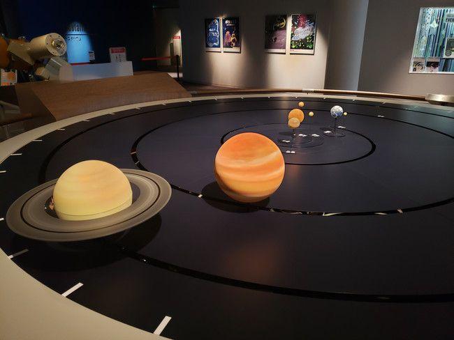 仙台市天文台のお気に入りポイント4.惑星の自転、公転スピード観測