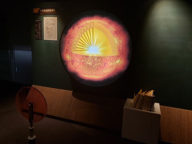 仙台市天文台の太陽フレア