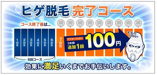 湘南美容クリニックとゴリラクリニックの料金比較、ゴリラクリニックは7回目以降100円でヒゲ脱毛できる