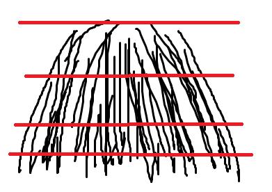 自宅でできる縮毛矯正の簡単なやり方・コツを解説、最初は薄めにとってだんだん広くしていく