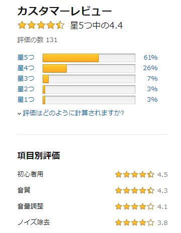 Amazon、FIFINE T669のレビュー評価