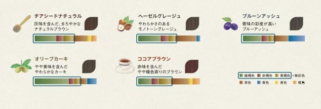 【好きな色をみつけよう】オルディーブシーディルのカラーの5種類