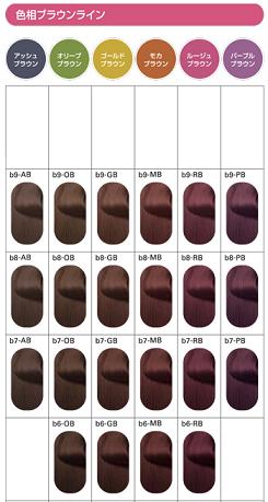 色味をはっきりと表現したい:色相ブラウンライン