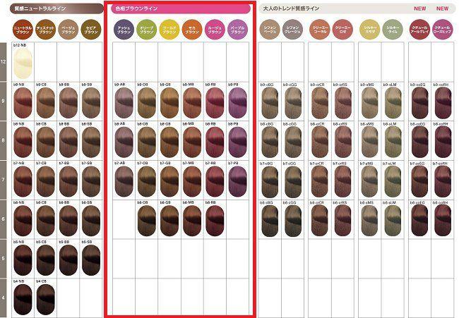 原色に近い色で染まってしまうカラーチャート