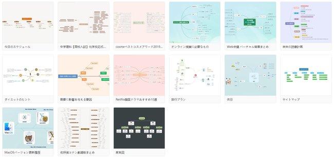 GitMindの60個のテンプレート