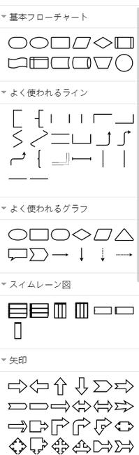 2.カスタムできる図形や矢印