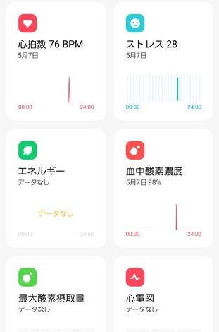 スマホアプリで心拍数、ストレス度の確認