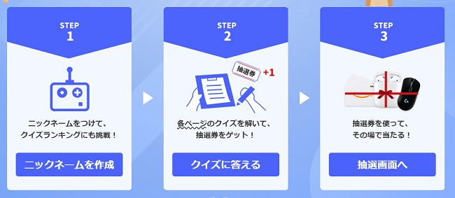 キャンペーンの応募方法を紹介!