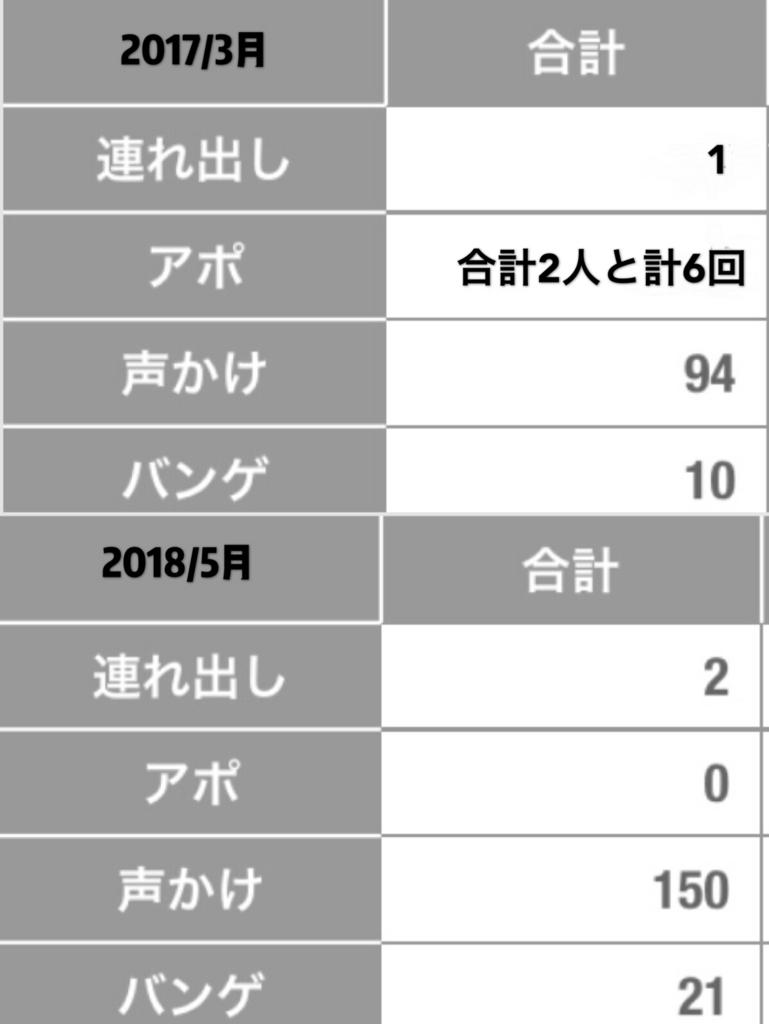 f:id:yumechan1028:20180720090741j:plain