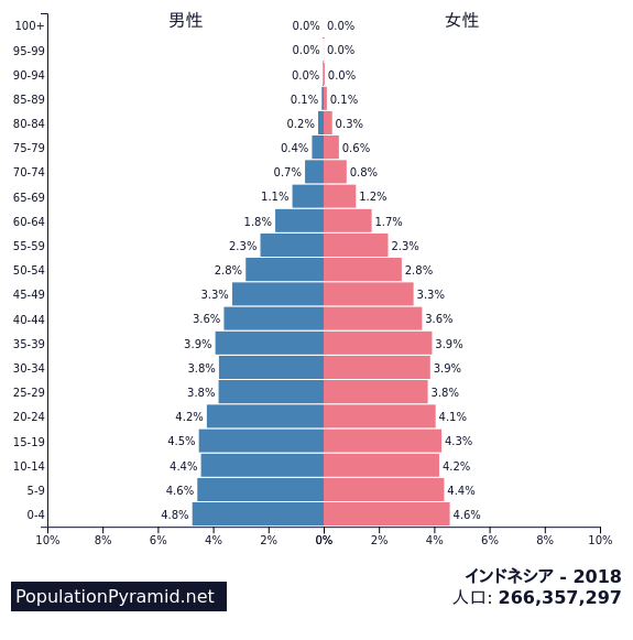 f:id:yumedasuke:20190514152824p:plain