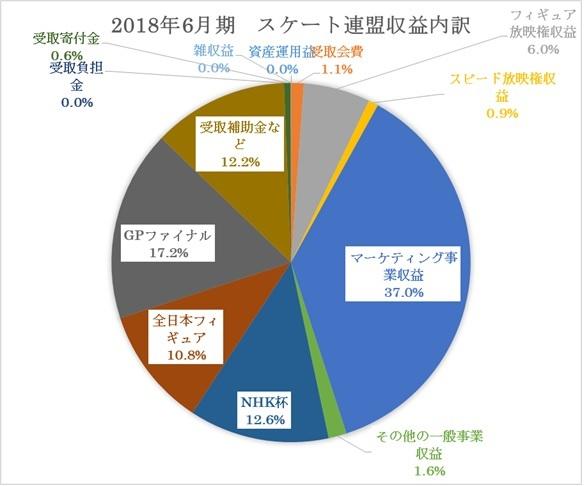 f:id:yumegenjitsu:20181003235115j:plain