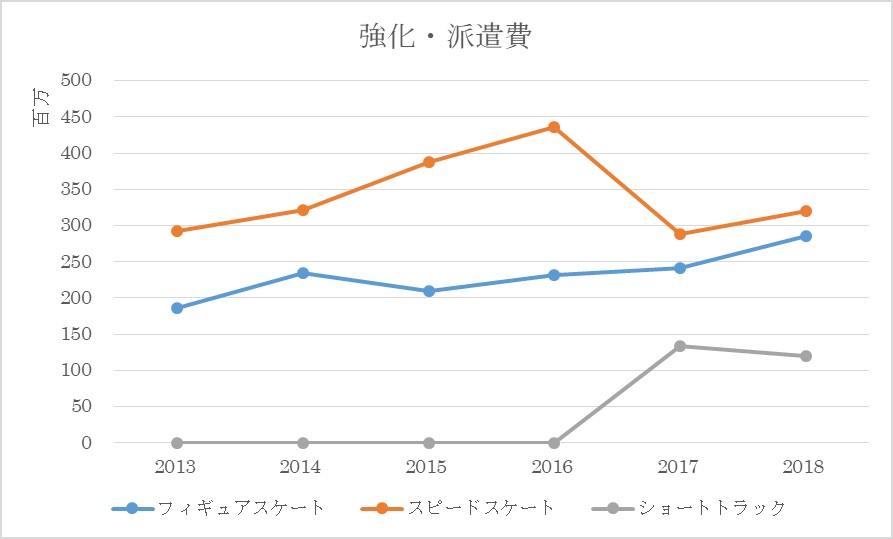f:id:yumegenjitsu:20181015233934j:plain
