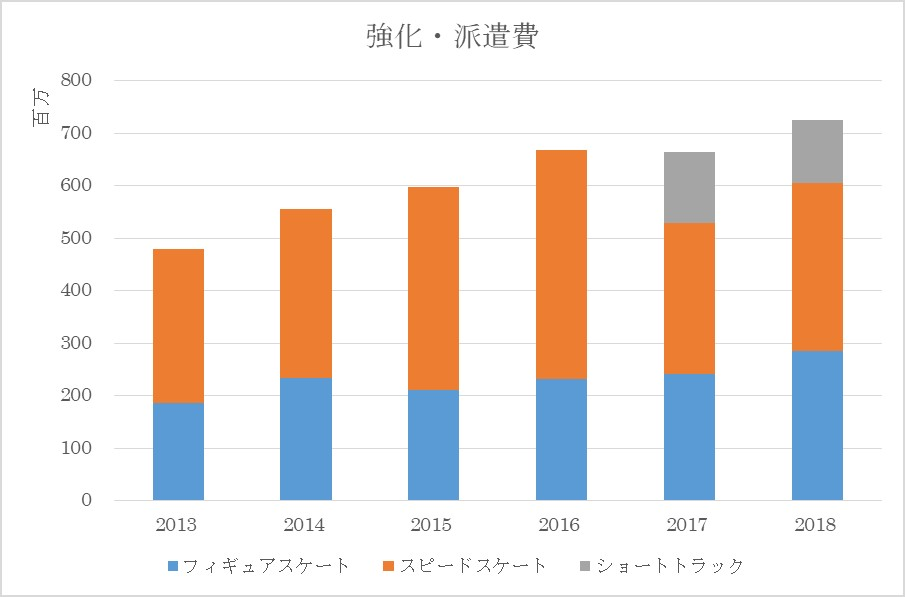 f:id:yumegenjitsu:20181015233948j:plain