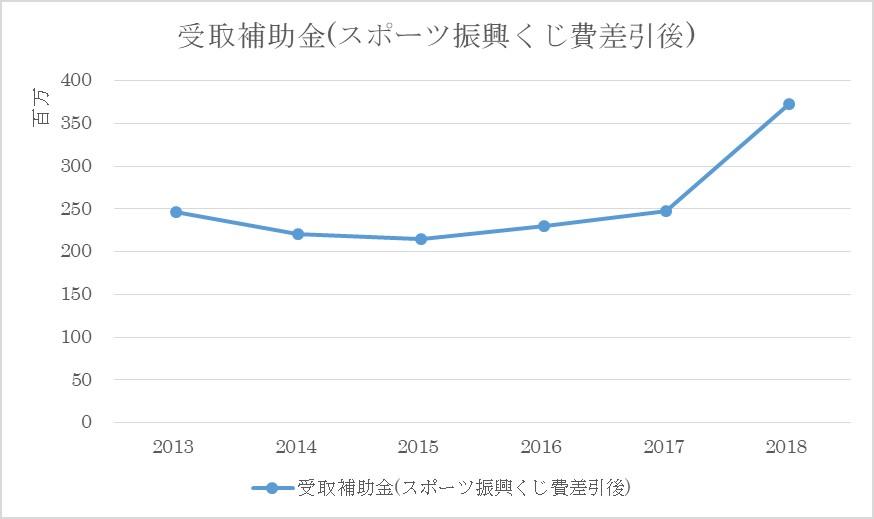 f:id:yumegenjitsu:20181015234029j:plain