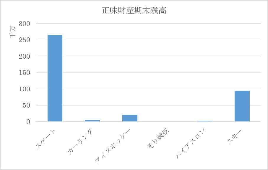 f:id:yumegenjitsu:20181117235528j:plain